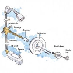 Shower valve and cartridge diagram
