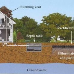 Septic System Evaluation