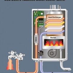 Tankless or Traditional Water Heaters